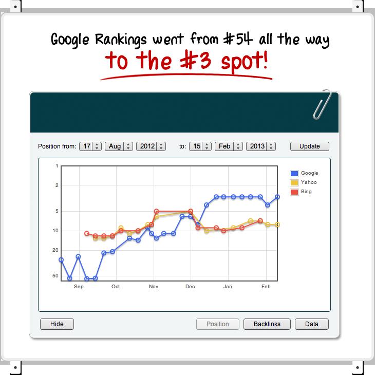 #1 Best SEO Link Building Software
